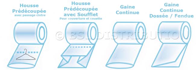 meilleur service 3f86f b890b Housses plastique vêtements et pochette plastique.