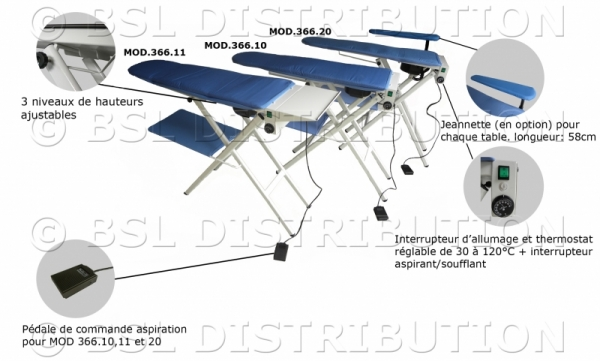 table repasser professionnelle chauffante aspirante et. Black Bedroom Furniture Sets. Home Design Ideas