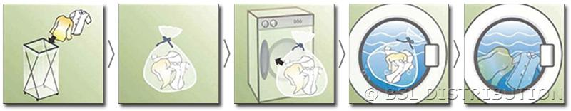 Utilisation Sac hydrosoluble :
